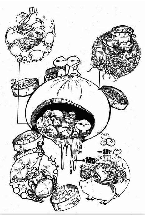 小笼包食用指南(图形说明书)